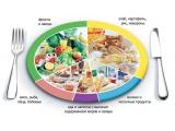 Гостиница Бистро - иконка «питание» в Ивоте
